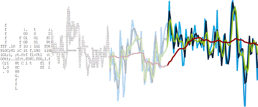 Sentdex Analysis